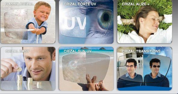 Gamma Crizal UV